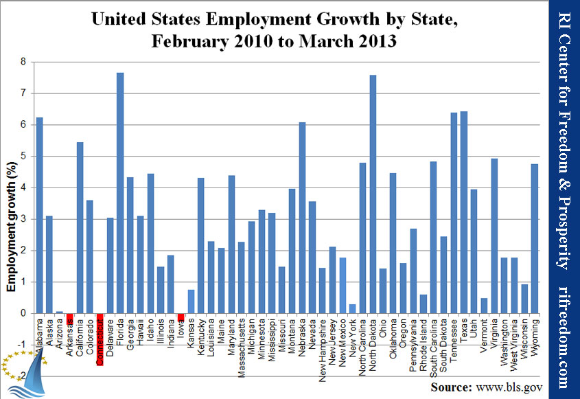 United States Employment Growth by State, February 2010 to March 2013
