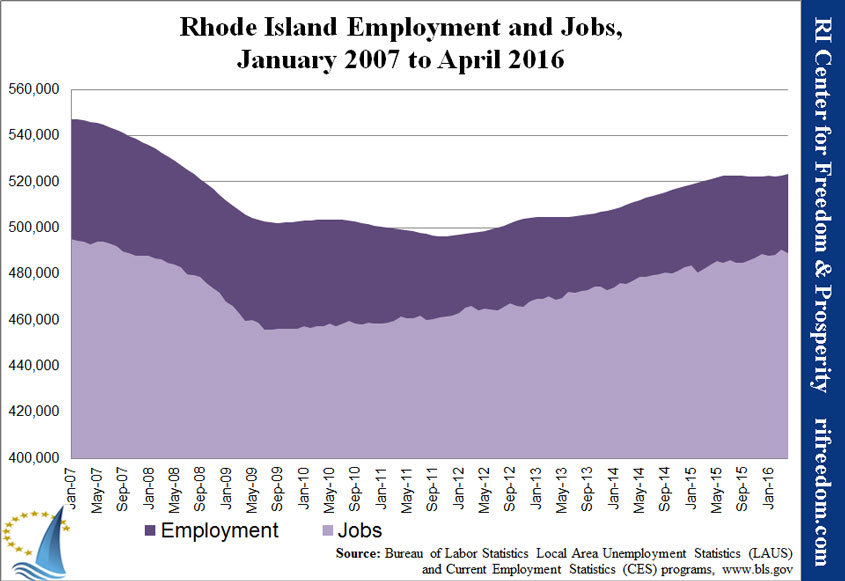 RI-employment&jobs-0107-0416