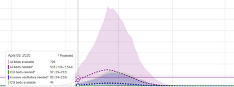 IHME-COVID19projections-040820-featured